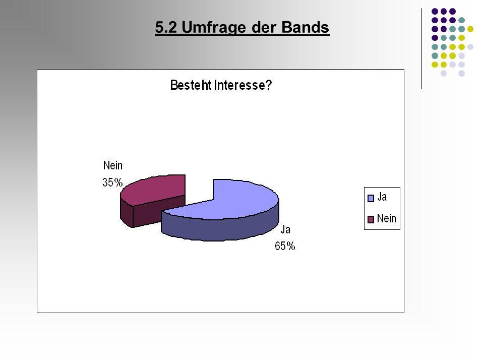 5.2 Umfrage der Bands