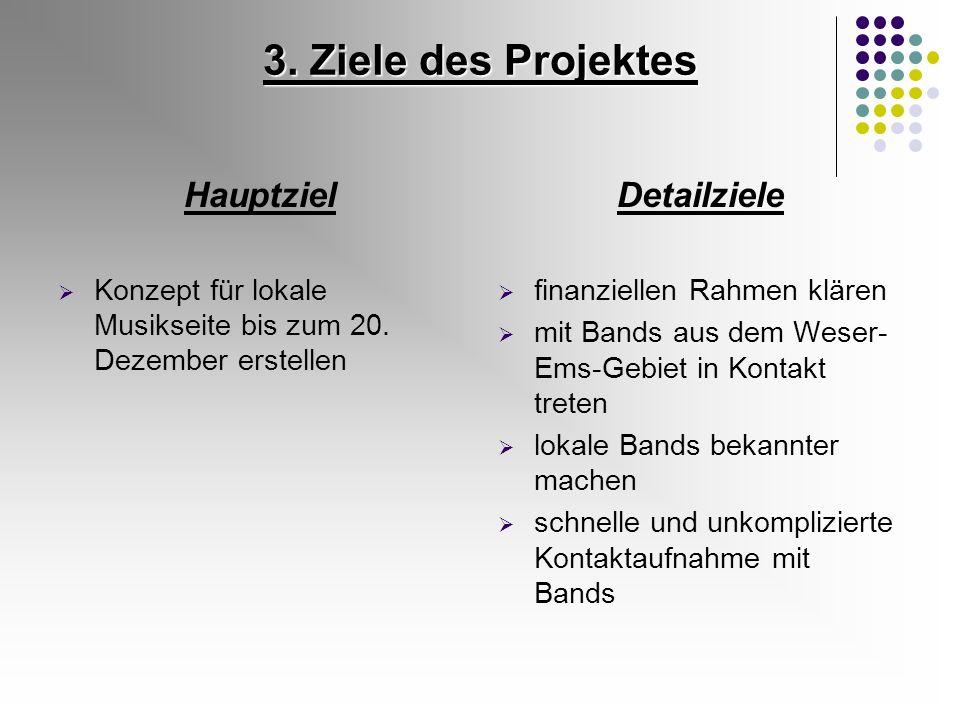 3. Ziele des Projektes Hauptziel Konzept für lokale Musikseite bis zum 20. Dezember erstellen Detailziele finanziellen Rahmen klären mit Bands aus dem