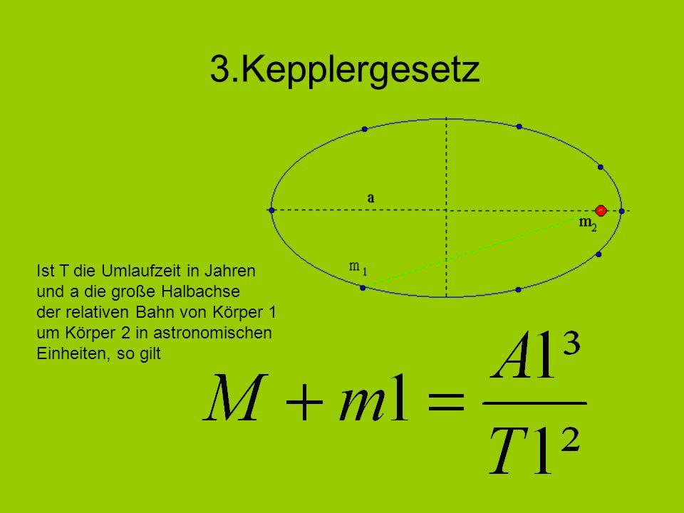3.Kepplergesetz Ist T die Umlaufzeit in Jahren und a die große Halbachse der relativen Bahn von Körper 1 um Körper 2 in astronomischen Einheiten, so g
