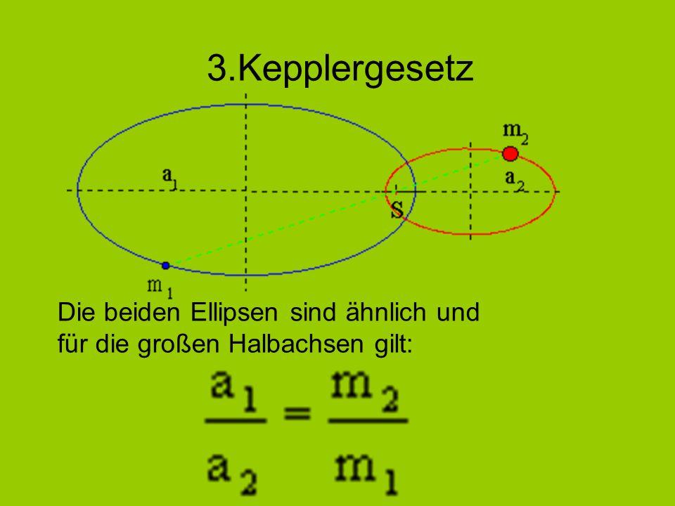 3.Kepplergesetz Die beiden Ellipsen sind ähnlich und für die großen Halbachsen gilt: