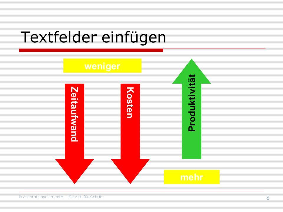 Präsentationselemente - Schritt für Schritt 9 Textfelder gruppieren Anwendung am Arbeitsplatz Informatik- Grundlagen Textverarbeitung Tabellenkalkulation GeschäftsgrafikenE-Mail, Internet WindowsPräsentation Hardware Software DatensicherheitNetzwerk AktualitätenErgonomie Lerninhalte