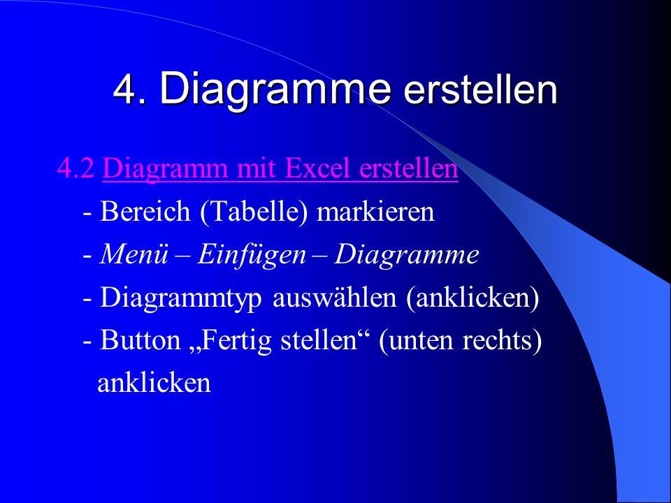 4. Diagramme erstellen 4.2 Diagramm mit Excel erstellen - Bereich (Tabelle) markieren - Menü – Einfügen – Diagramme - Diagrammtyp auswählen (anklicken