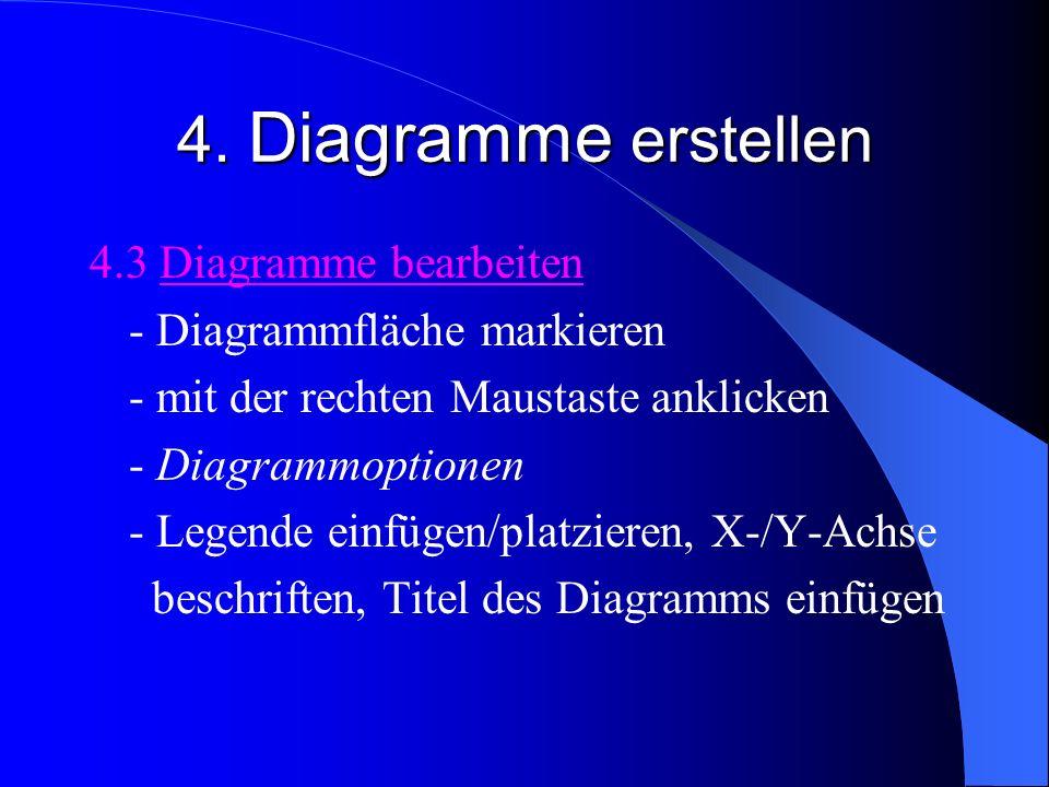 4. Diagramme erstellen 4.3 Diagramme bearbeiten - Diagrammfläche markieren - mit der rechten Maustaste anklicken - Diagrammoptionen - Legende einfügen