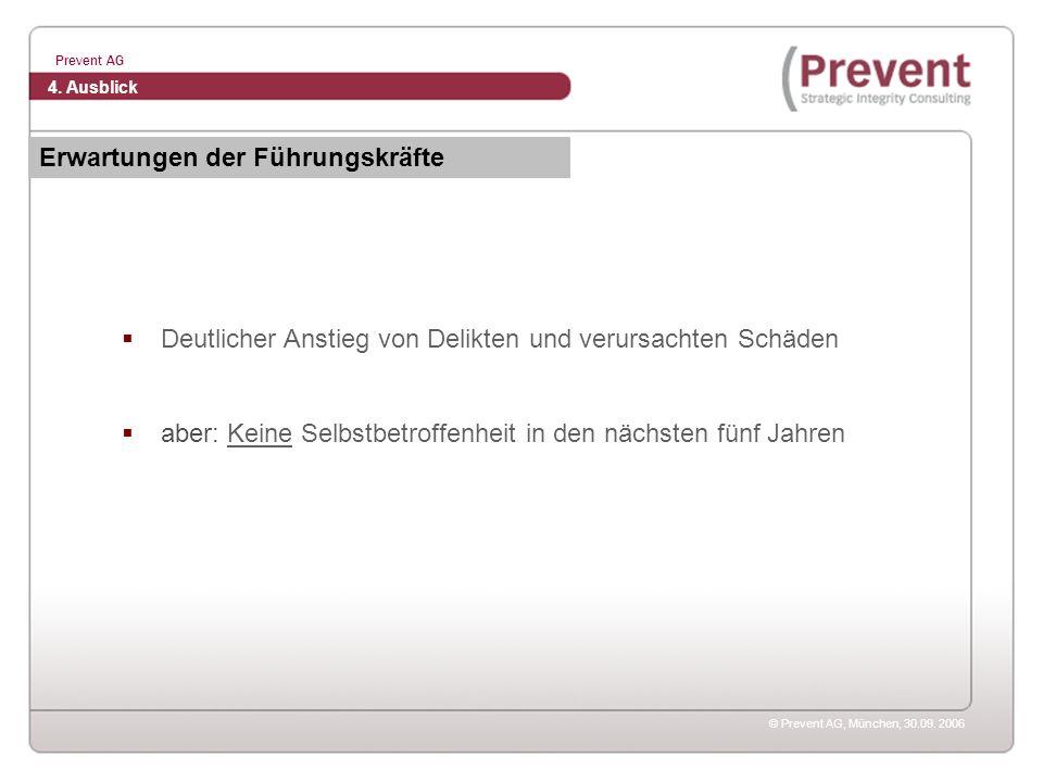 © Prevent AG, München, 30.09. 2006 Prevent AG Deutlicher Anstieg von Delikten und verursachten Schäden aber: Keine Selbstbetroffenheit in den nächsten