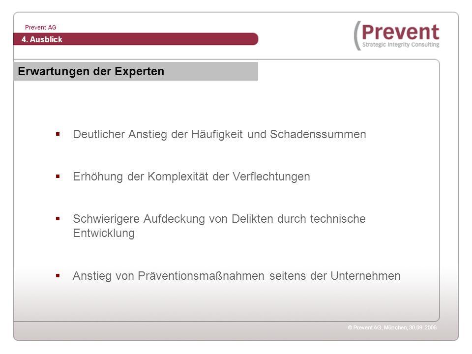 © Prevent AG, München, 30.09. 2006 Prevent AG Deutlicher Anstieg der Häufigkeit und Schadenssummen Erhöhung der Komplexität der Verflechtungen Schwier
