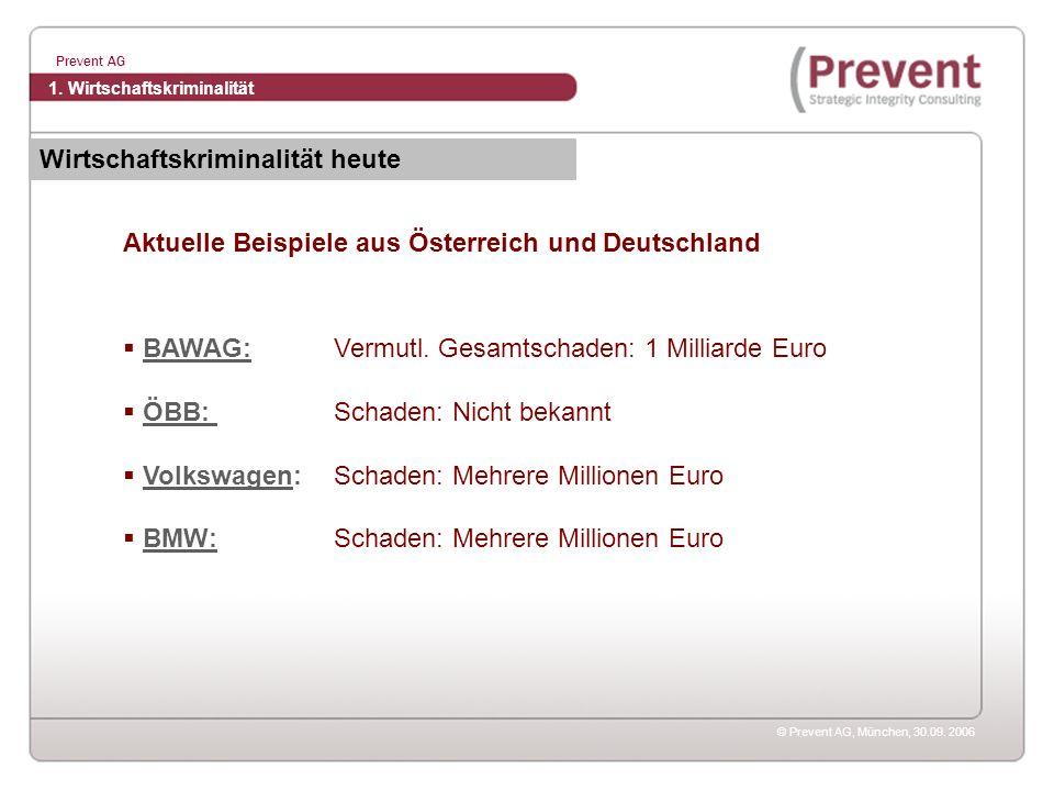 © Prevent AG, München, 30.09. 2006 Prevent AG Aktuelle Beispiele aus Österreich und Deutschland BAWAG: Vermutl. Gesamtschaden: 1 Milliarde Euro ÖBB: S