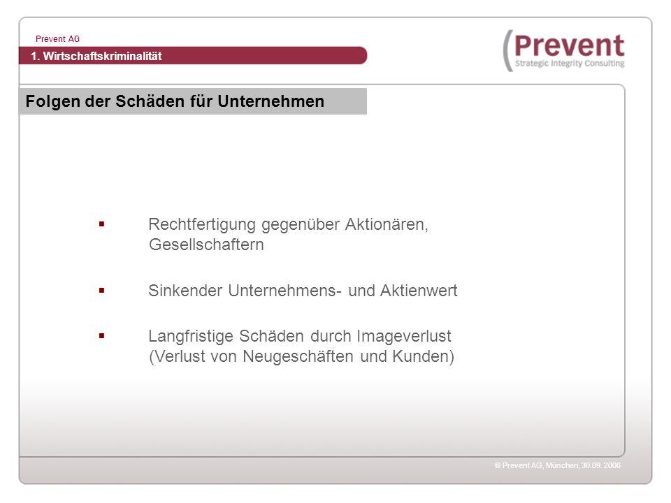 © Prevent AG, München, 30.09. 2006 Prevent AG Rechtfertigung gegenüber Aktionären, Gesellschaftern Sinkender Unternehmens- und Aktienwert Langfristige