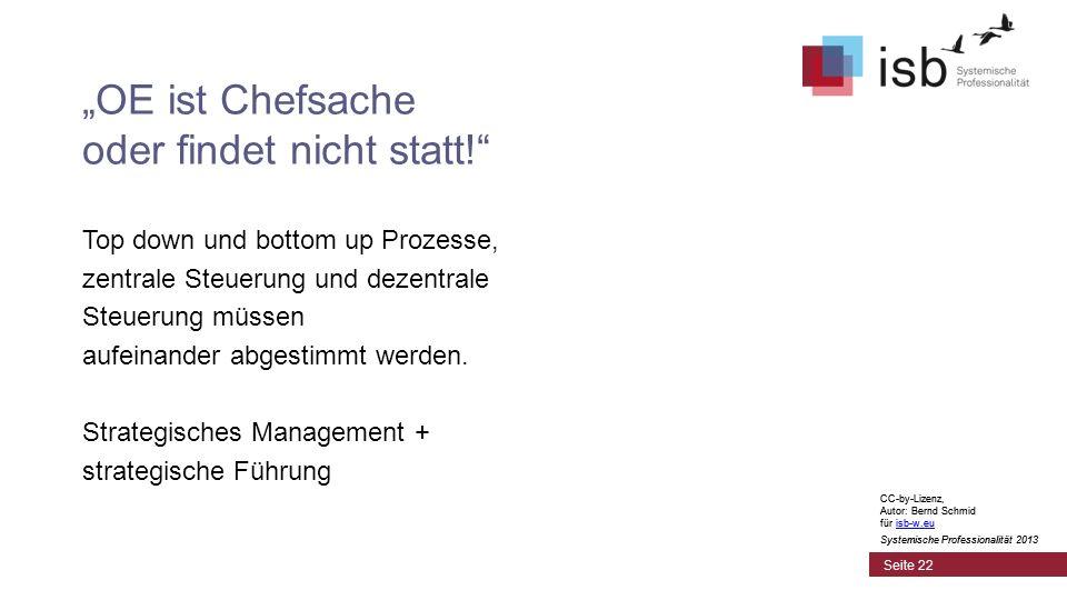 CC-by-Lizenz, Autor: Bernd Schmid für isb-w.euisb-w.eu Systemische Professionalität 2013 Seite 22 OE ist Chefsache oder findet nicht statt! Top down u