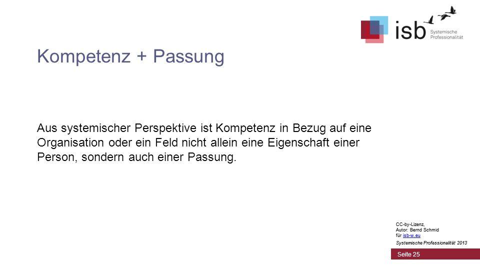 CC-by-Lizenz, Autor: Bernd Schmid für isb-w.euisb-w.eu Systemische Professionalität 2013 Seite 25 Kompetenz + Passung Aus systemischer Perspektive ist Kompetenz in Bezug auf eine Organisation oder ein Feld nicht allein eine Eigenschaft einer Person, sondern auch einer Passung.
