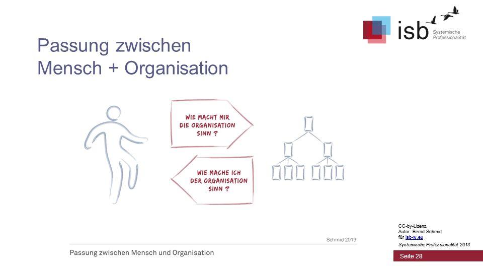 CC-by-Lizenz, Autor: Bernd Schmid für isb-w.euisb-w.eu Systemische Professionalität 2013 Seite 28 Passung zwischen Mensch + Organisation CC-by-Lizenz,