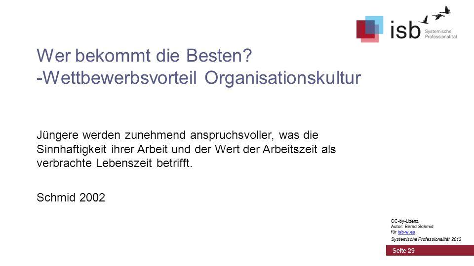 CC-by-Lizenz, Autor: Bernd Schmid für isb-w.euisb-w.eu Systemische Professionalität 2013 Seite 29 Wer bekommt die Besten? -Wettbewerbsvorteil Organisa