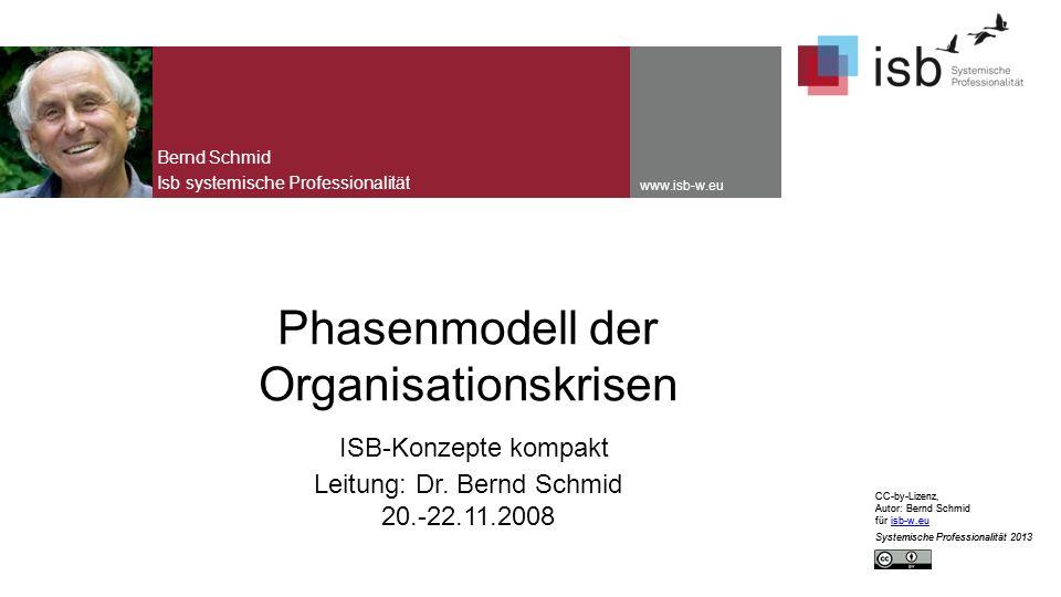 CC-by-Lizenz, Autor: Bernd Schmid für isb-w.euisb-w.eu Systemische Professionalität 2013 www.isb-w.eu Phasenmodell der Organisationskrisen ISB-Konzepte kompakt Leitung: Dr.