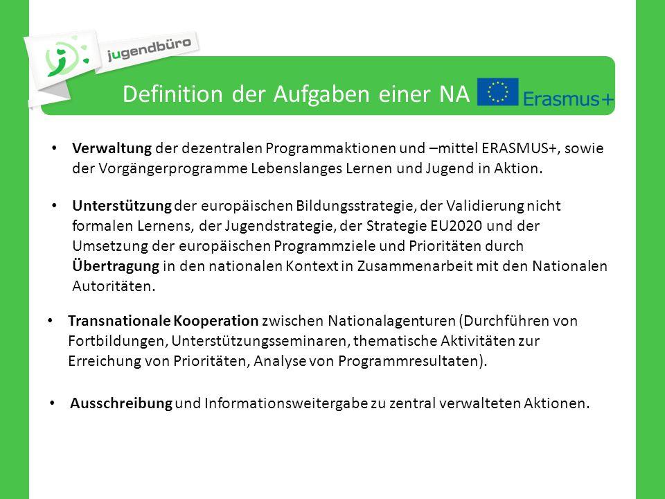 Definition der Aufgaben einer NA Verwaltung der dezentralen Programmaktionen und –mittel ERASMUS+, sowie der Vorgängerprogramme Lebenslanges Lernen un