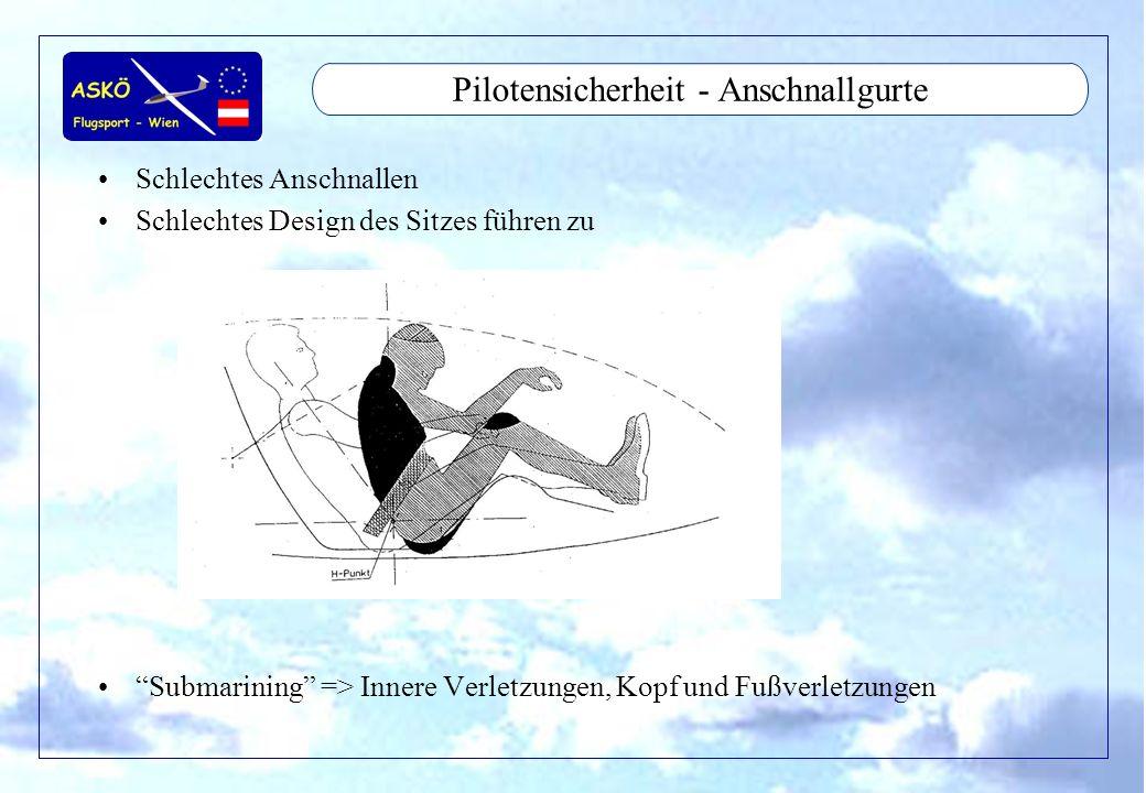 11/2001by Andreas Winkler6 Pilotensicherheit - Anschnallgurte Schlechtes Anschnallen Schlechtes Design des Sitzes führen zu Submarining => Innere Verl