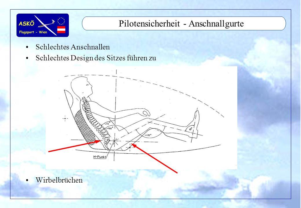 11/2001by Andreas Winkler7 Pilotensicherheit - Anschnallgurte Schlechtes Anschnallen Schlechtes Design des Sitzes führen zu Wirbelbrüchen