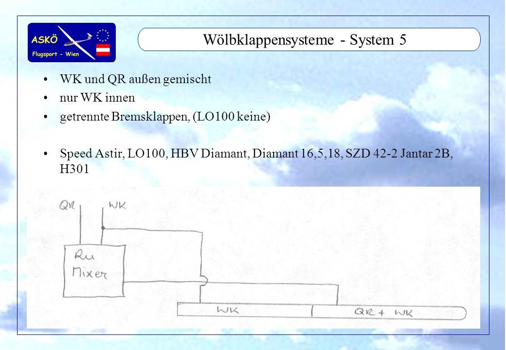 11/2001by Andreas Winkler13 Wölbklappensysteme - System 5 WK und QR außen gemischt nur WK innen getrennte Bremsklappen, (LO100 keine) Speed Astir, LO1