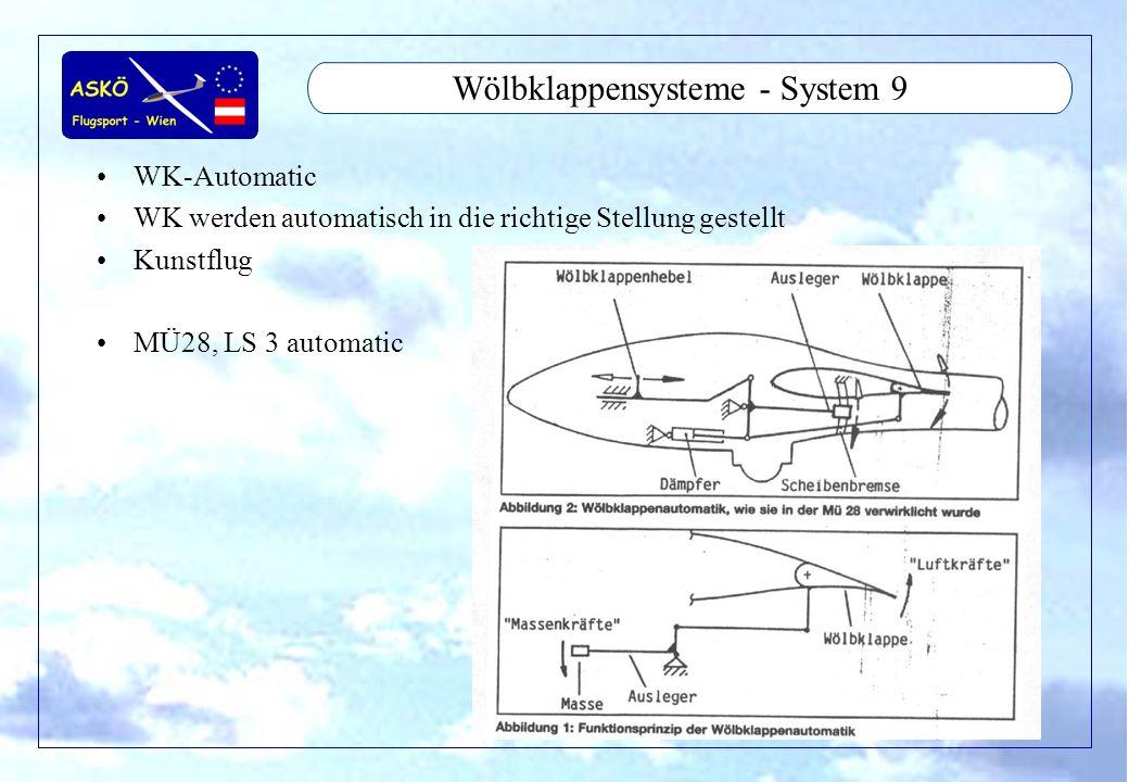 11/2001by Andreas Winkler17 Wölbklappensysteme - System 9 WK-Automatic WK werden automatisch in die richtige Stellung gestellt Kunstflug MÜ28, LS 3 au