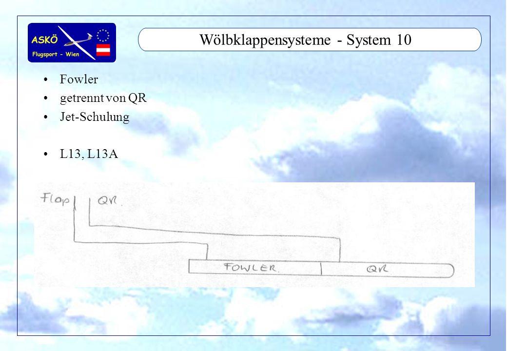 11/2001by Andreas Winkler18 Wölbklappensysteme - System 10 Fowler getrennt von QR Jet-Schulung L13, L13A