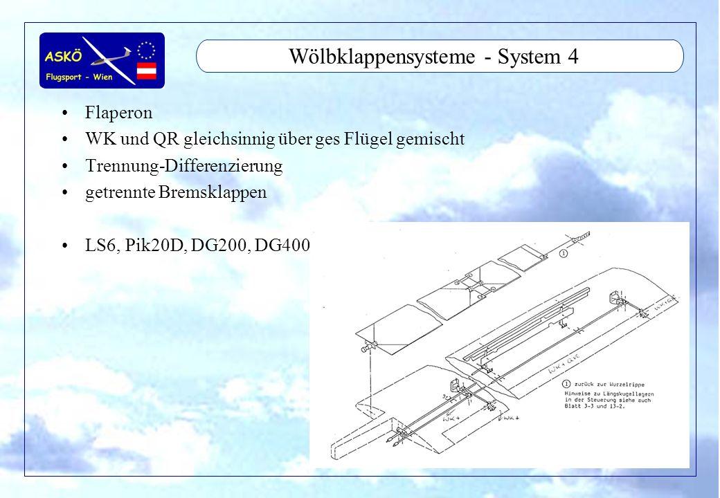 11/2001by Andreas Winkler9 Wölbklappensysteme - System 4 Flaperon WK und QR gleichsinnig über ges Flügel gemischt Trennung-Differenzierung getrennte B
