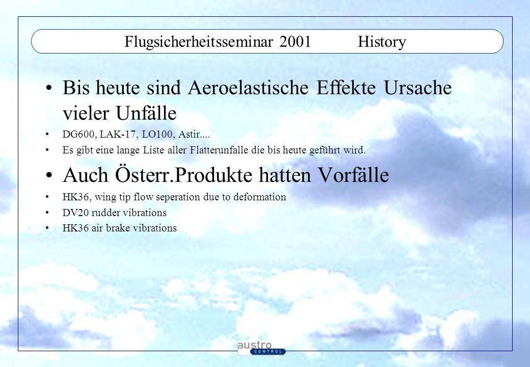 Flugsicherheitsseminar 2001History Bis heute sind Aeroelastische Effekte Ursache vieler Unfälle DG600, LAK-17, LO100, Astir.... Es gibt eine lange Lis