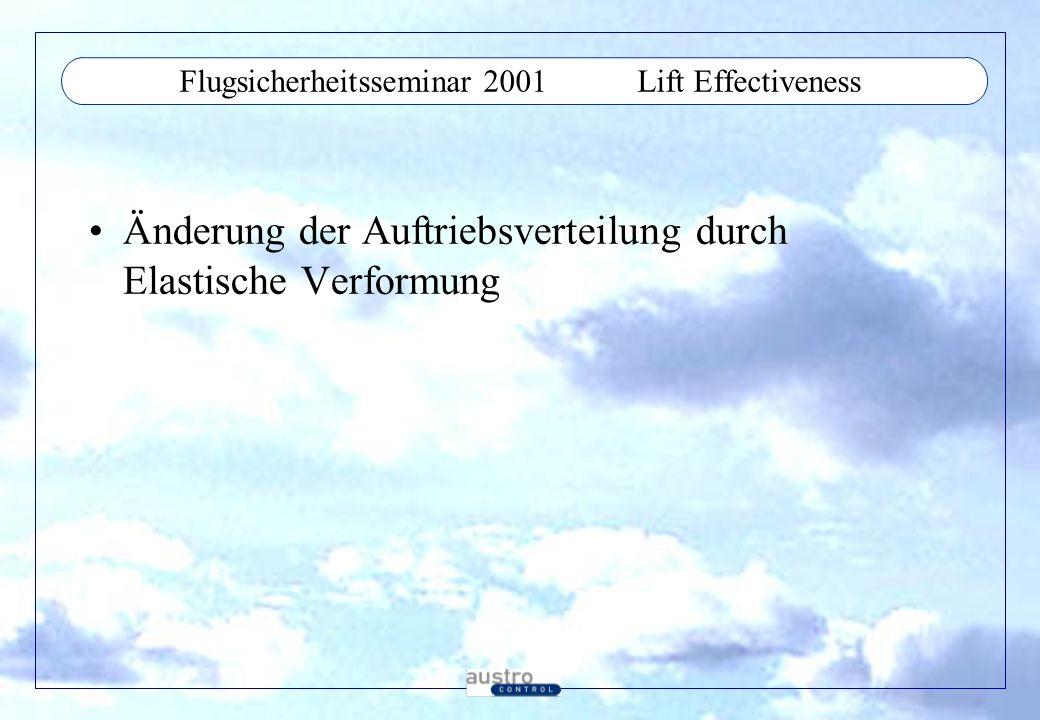 Flugsicherheitsseminar 2001Lift Effectiveness Änderung der Auftriebsverteilung durch Elastische Verformung