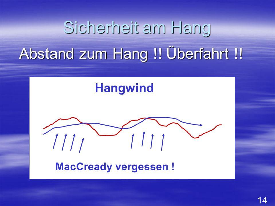Sicherheit am Hang Abstand zum Hang !! Überfahrt !! 14 Hangwind MacCready vergessen !