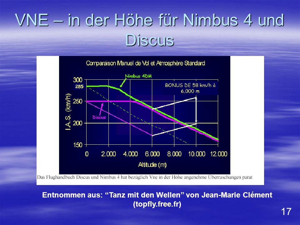 VNE – in der Höhe für Nimbus 4 und Discus 17 Entnommen aus: Tanz mit den Wellen von Jean-Marie Clément (topfly.free.fr)