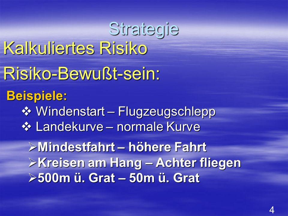 Strategie Kalkuliertes Risiko Risiko-Bewußt-sein: 4 Beispiele: Windenstart – Flugzeugschlepp Windenstart – Flugzeugschlepp Landekurve – normale Kurve