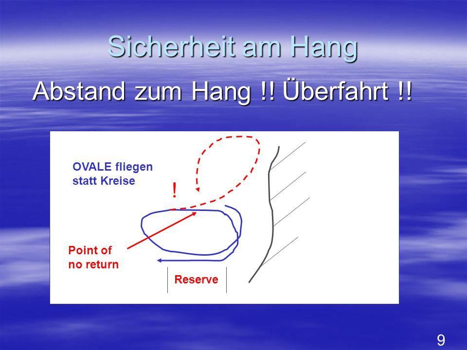 Sicherheit am Hang Abstand zum Hang !! Überfahrt !! 9 ! Reserve OVALE fliegen statt Kreise Point of no return