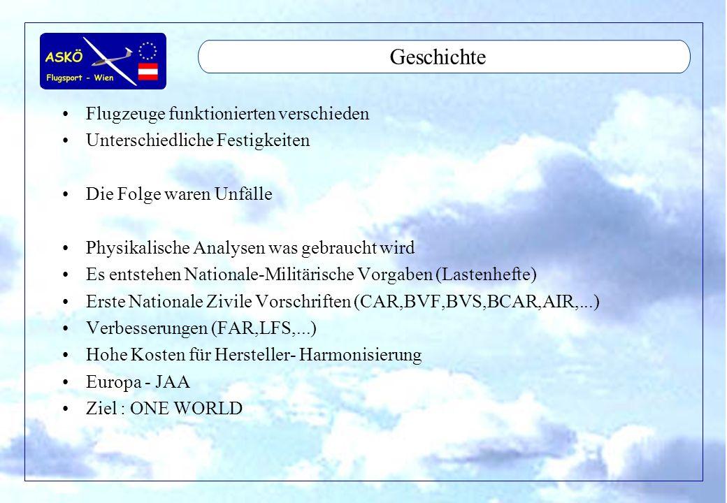 11/2001by Andreas Winkler3 Geschichte Flugzeuge funktionierten verschieden Unterschiedliche Festigkeiten Die Folge waren Unfälle Physikalische Analyse
