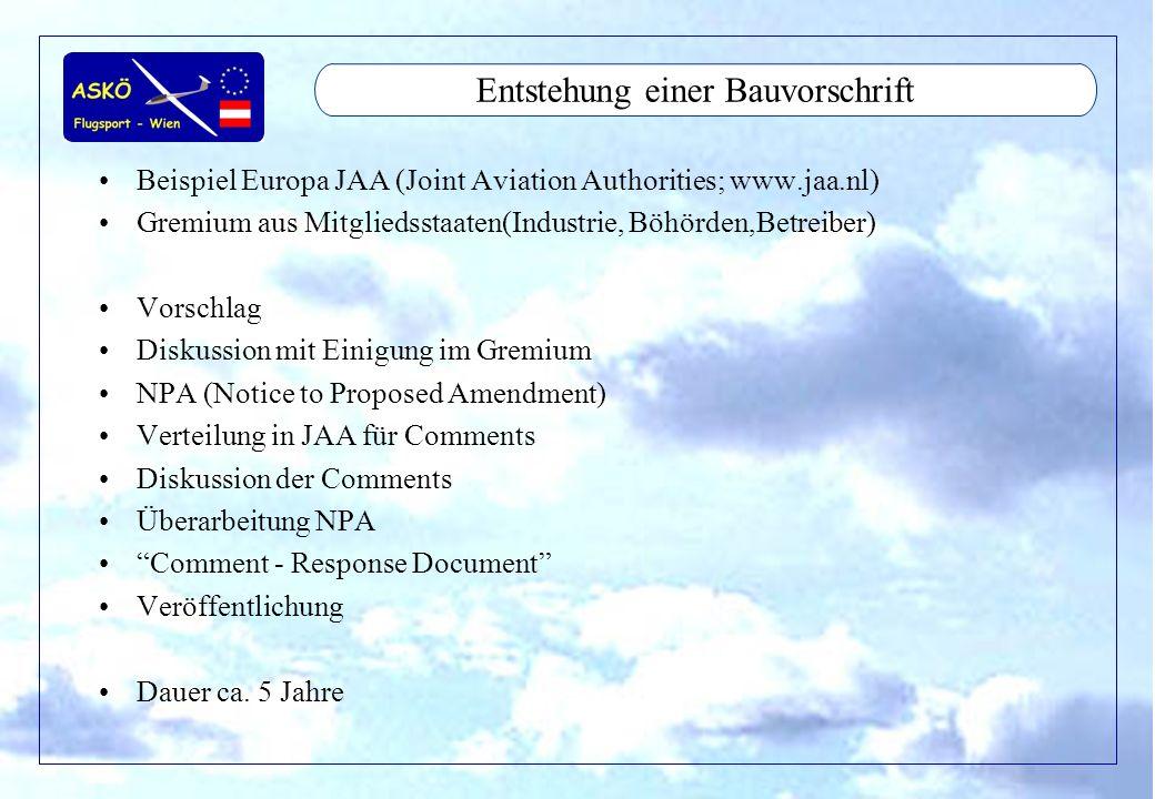 11/2001by Andreas Winkler6 Entstehung einer Bauvorschrift Beispiel Europa JAA (Joint Aviation Authorities; www.jaa.nl) Gremium aus Mitgliedsstaaten(In
