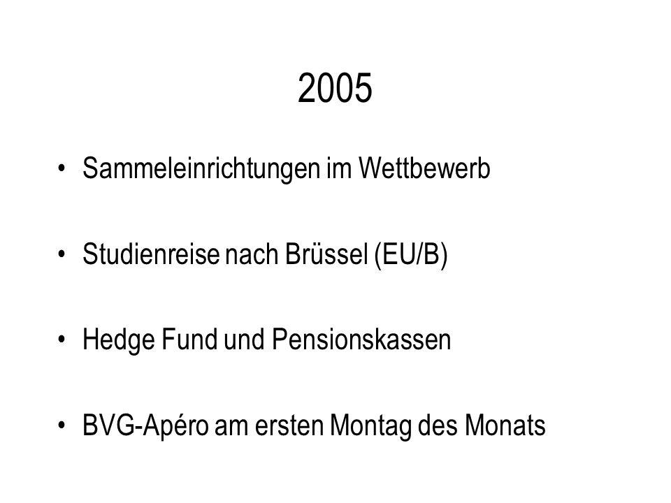 2005 Sammeleinrichtungen im Wettbewerb Studienreise nach Brüssel (EU/B) Hedge Fund und Pensionskassen BVG-Apéro am ersten Montag des Monats