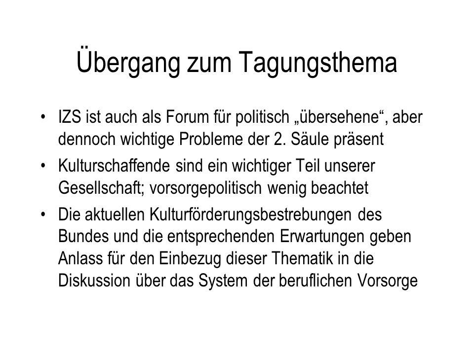 Übergang zum Tagungsthema IZS ist auch als Forum für politisch übersehene, aber dennoch wichtige Probleme der 2.