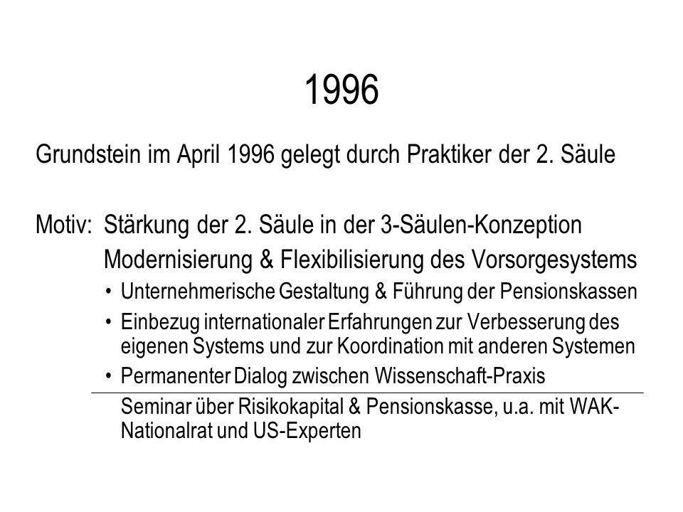 1996 Grundstein im April 1996 gelegt durch Praktiker der 2.