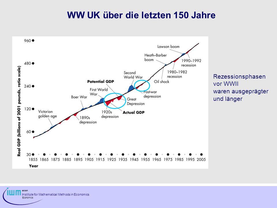 Institute for Mathematical Methods in Economics Economics WW in UK zeigt stärkere Fluktuationen als WW in Rest der Welt.