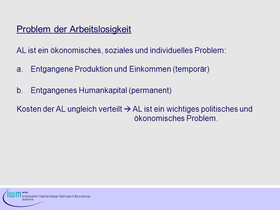 Institute for Mathematical Methods in Economics Economics Arbeitslosenquote Österreich