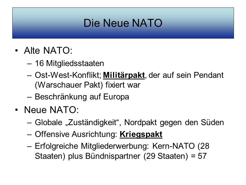 Die Neue NATO Alte NATO: –16 Mitgliedsstaaten –Ost-West-Konflikt; Militärpakt, der auf sein Pendant (Warschauer Pakt) fixiert war –Beschränkung auf Eu