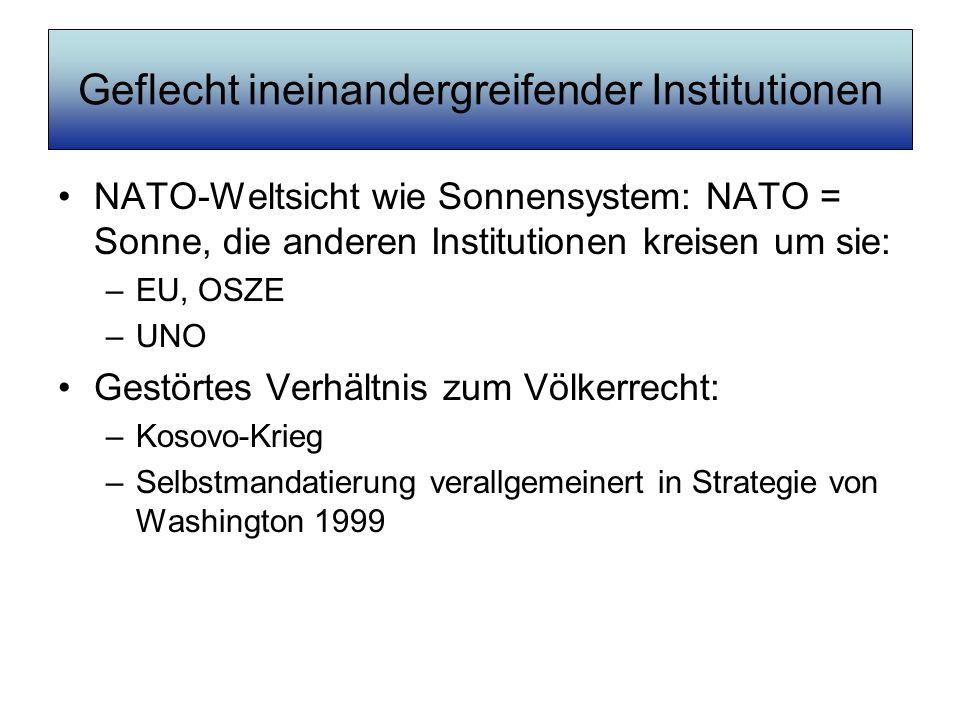 Geflecht ineinandergreifender Institutionen NATO-Weltsicht wie Sonnensystem: NATO = Sonne, die anderen Institutionen kreisen um sie: –EU, OSZE –UNO Ge