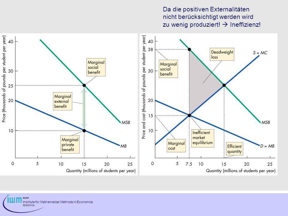 Institute for Mathematical Methods in Economics Economics Da die positiven Externalitäten nicht berücksichtigt werden wird zu wenig produziert! Ineffi