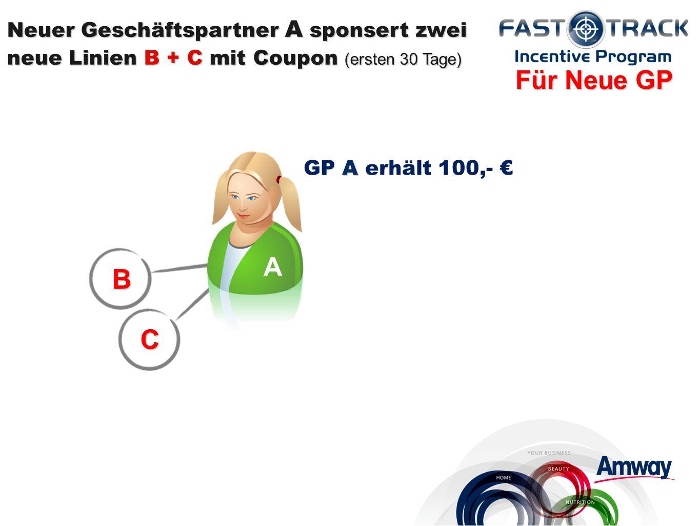 Neuer Geschäftspartner A sponsert zwei neue Linien B + C mit Coupon (ersten 30 Tage) B C Für Neue GP A GP A erhält 100,- A