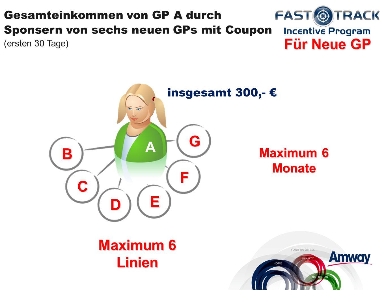 B C D E F G Maximum 6 Linien A Gesamteinkommen von GP A durch Sponsern von sechs neuen GPs mit Coupon (ersten 30 Tage) insgesamt 300,- Maximum 6 Monate Für Neue GP A