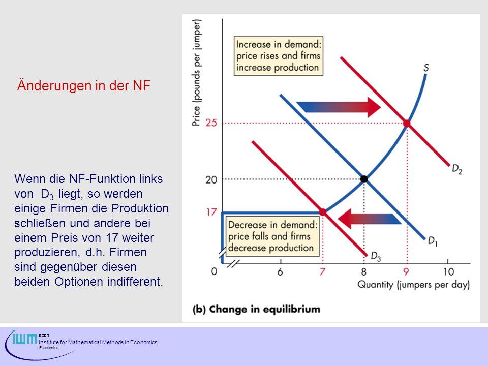 Institute for Mathematical Methods in Economics Economics Änderungen in der NF Wenn die NF-Funktion links von D 3 liegt, so werden einige Firmen die P