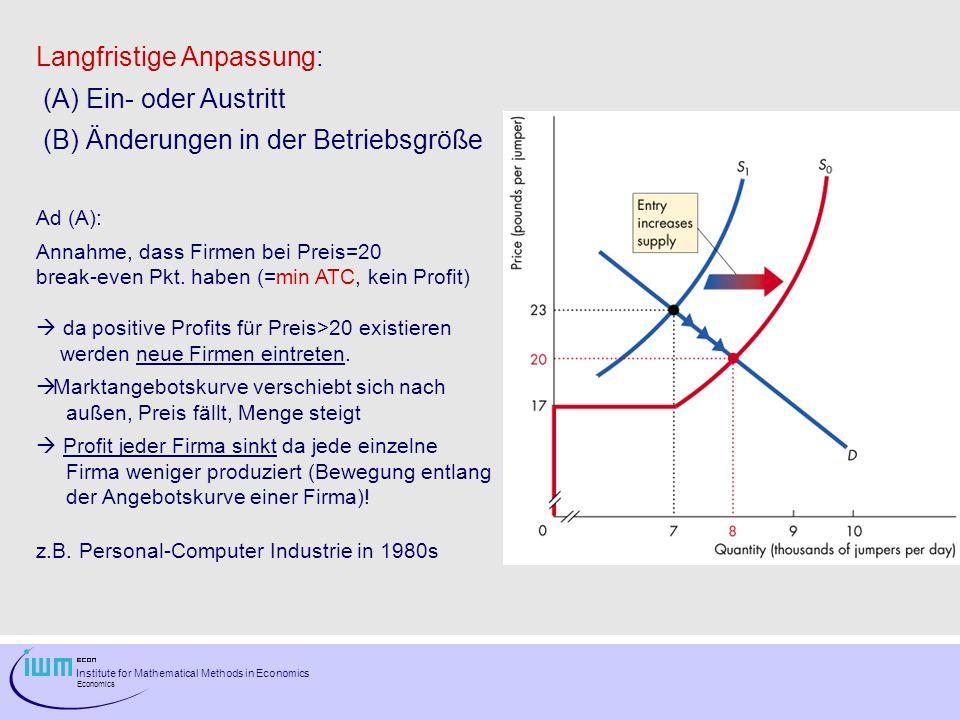 Institute for Mathematical Methods in Economics Economics Langfristige Anpassung: (A) Ein- oder Austritt (B) Änderungen in der Betriebsgröße Ad (A): Annahme, dass Firmen bei Preis=20 break-even Pkt.