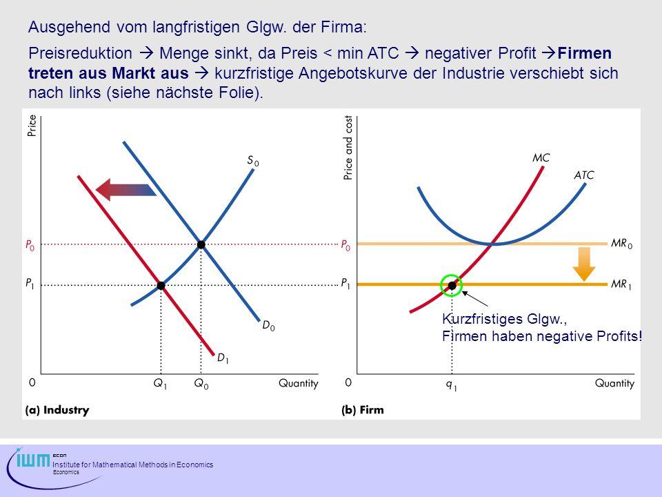 Institute for Mathematical Methods in Economics Economics Ausgehend vom langfristigen Glgw. der Firma: Preisreduktion Menge sinkt, da Preis < min ATC