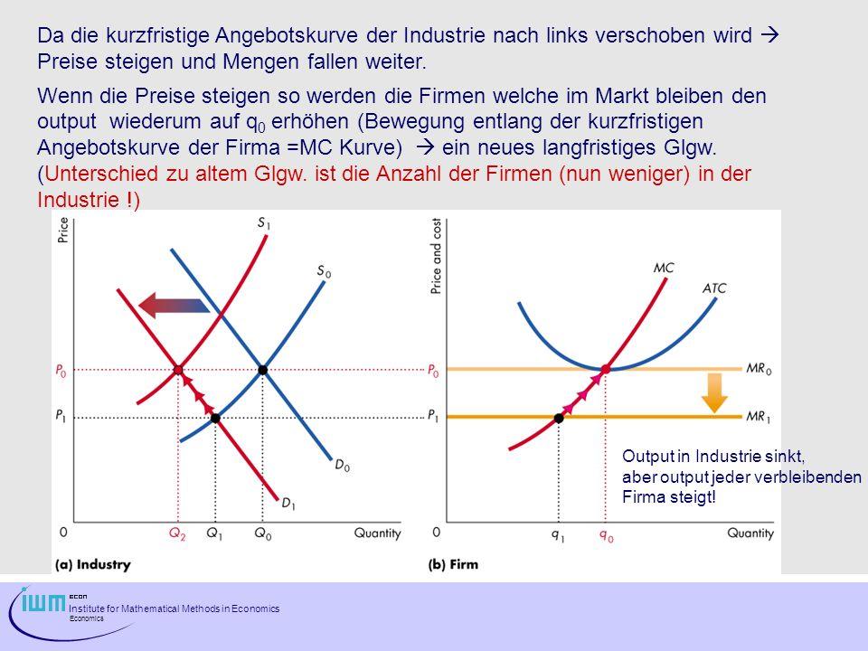 Institute for Mathematical Methods in Economics Economics Da die kurzfristige Angebotskurve der Industrie nach links verschoben wird Preise steigen un