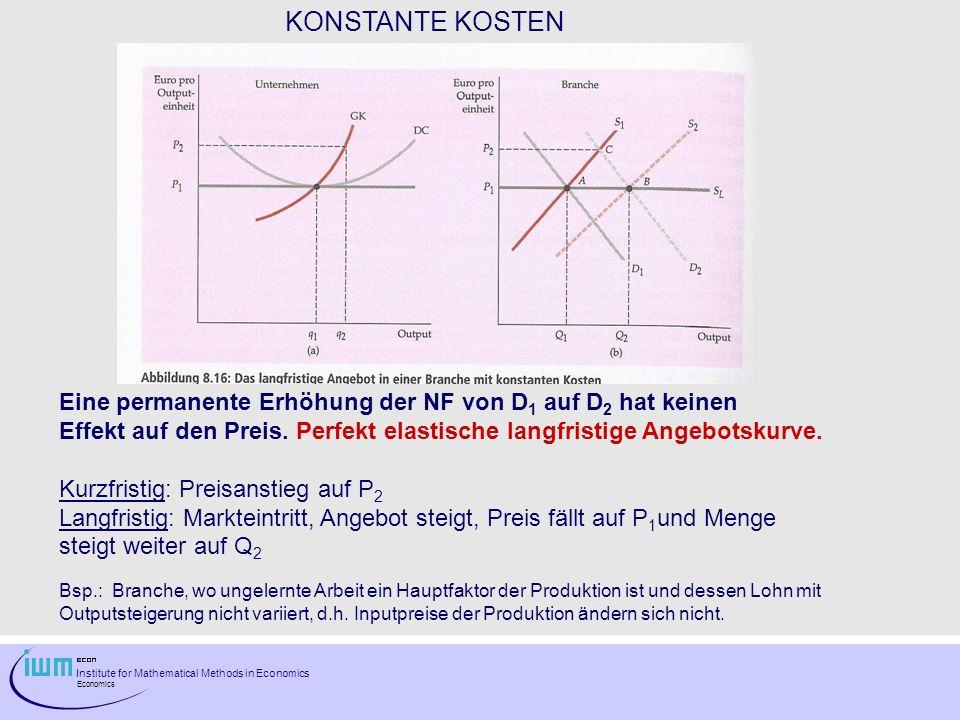 Institute for Mathematical Methods in Economics Economics Eine permanente Erhöhung der NF von D 1 auf D 2 hat keinen Effekt auf den Preis. Perfekt ela