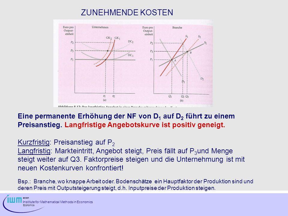 Institute for Mathematical Methods in Economics Economics Eine permanente Erhöhung der NF von D 1 auf D 2 führt zu einem Preisanstieg. Langfristige An