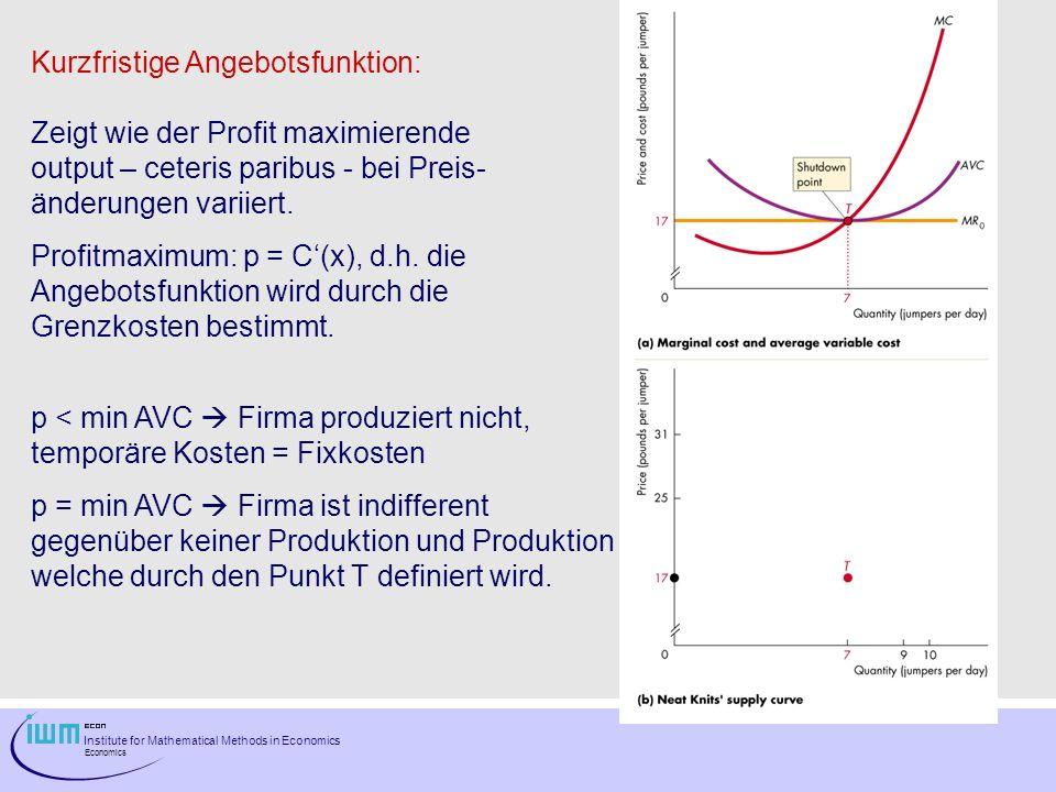 Institute for Mathematical Methods in Economics Economics Ein permanenter Anstieg der NF: Verschiebung der NFkurve der Industrie nach außen Preis und Menge steigen.