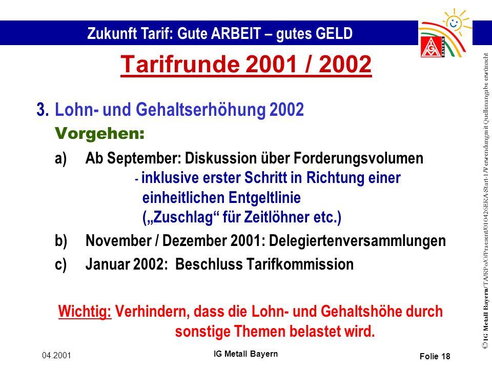 Zukunft Tarif: Gute ARBEIT – gutes GELD © IG Metall Bayern/ TA/RPo/O/Praesent/010426ERA-Start-1/Verwendung mit Quellenangabe erwünscht 04.2001 IG Metall Bayern Folie 18 Tarifrunde 2001 / 2002 3.Lohn- und Gehaltserhöhung 2002 Vorgehen: a)Ab September: Diskussion über Forderungsvolumen - inklusive erster Schritt in Richtung einer einheitlichen Entgeltlinie (Zuschlag für Zeitlöhner etc.) b)November / Dezember 2001: Delegiertenversammlungen c)Januar 2002: Beschluss Tarifkommission Wichtig: Verhindern, dass die Lohn- und Gehaltshöhe durch sonstige Themen belastet wird.