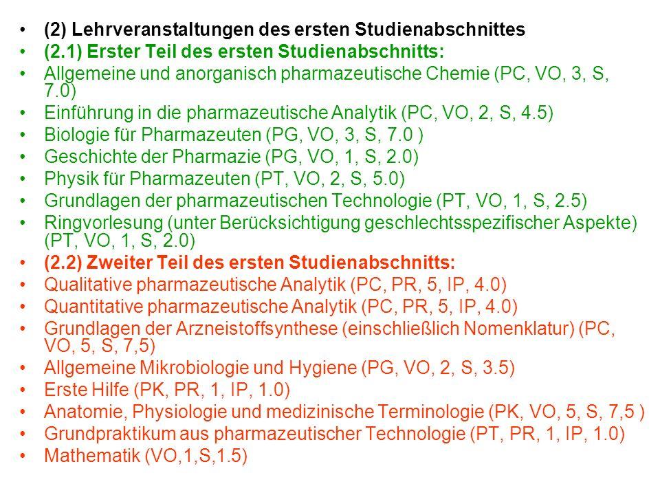 (2) Lehrveranstaltungen des ersten Studienabschnittes (2.1) Erster Teil des ersten Studienabschnitts: Allgemeine und anorganisch pharmazeutische Chemi
